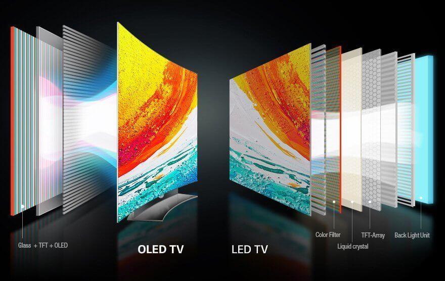 chất lượng của tv qned